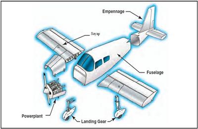 Image Result For Konstruksi Wing